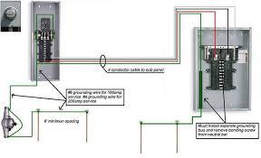 garage sub panel wiring diagram garage image overhead 120vac to garage clearance internachi inspection forum on garage sub panel wiring diagram