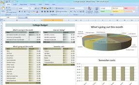017 Template Ideas Microsoft Excel Budget Spreadsheet