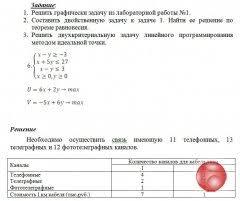 Вариант Методы моделирования и оптимизации Контрольная работа  Методы моделирования и оптимизации Контрольная работа