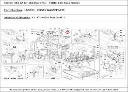 ferrari part number 180091 fuses plate ferrari part number 180091 fuses plate shown here as used in a ferrari 456 m gt bodywork table 130 fuse boxes