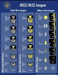 Cadet Links Usnscc Phoenix Division