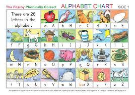 Alphabet Chart Australia Alphabet Chart Resources