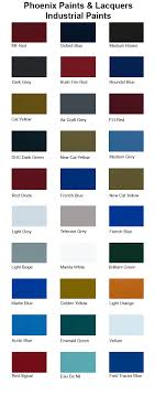 Industrial Paint Colour Chart Paint Colour Phoenix Lacquers Paints Pty Ltd