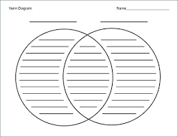 A Blank Venn Diagram Blank Venn Diagram Template Meetwithlisa Info