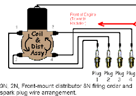 wiring diagram for ford 9n tractor the wiring diagram 8n spark plug wiring diagram 8n car wiring diagram wiring diagram