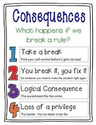 Logical Consequences Classroom Poster Classroom Discipline