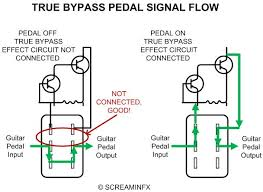 what is a true bypass guitar pedal end bad tone l true bypass