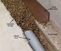 waterproofing basement floor slabs and