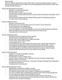 Essays on overcoming obstacles Allstar Construction scholarship application essay tips kindergarten