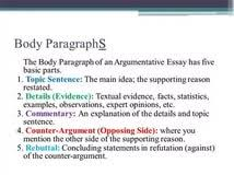 to start a body paragraph in an argumentative essay how to start a body paragraph in an argumentative essay