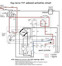 wiring diagram for 97 ezgo txt dcs wiring diagram for 97 ezgo ez go 36v wiring diagram ez home wiring diagrams