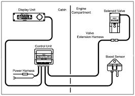 hks type 0 wiring diagram facbooik com Hks Type 0 Turbo Timer Wiring Diagram hks type 0 wiring diagram facbooik HKS Turbo Timer Manual