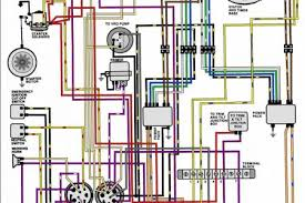 hp johnson outboard wiring diagram on hp johnson wiring 70 hp johnson outboard wiring diagram together 90 hp mercury