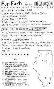 John Porcellino Fun Facts About Illinois