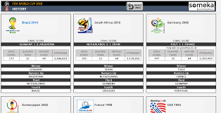 Xcel Download World Cup 2018 Excel Template Free Download Sweepstake Scoresheet