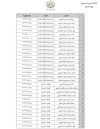 الحرية نيوز- أخبار السعودية :بوابة القبول الموحد من وزارة الدفاع السعودية