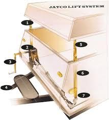 similiar jayco replacement parts keywords rockwood pop up camper wiring diagram rockwood engine image for