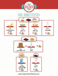 Healthy Food Replacement Chart 7 Best Egg Substitutes For Baking And How To Use Them W