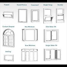 Wondrous Different Window Types Type Of Windows