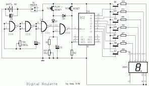 digital roulette circuit segment display community digital roulette circuit 7 segment display
