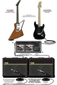 original guitar geek rig diagrams guitar chalk rh guitarchalk stereo guitar rig diagram guitar rig
