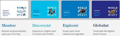 Hyatt Rewards Chart The World Of Hyatt Loyalty Program Full Review 2019