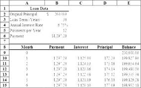 Auto Loan Amortization Schedule Excel Template Free Senetwork Co