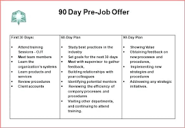 90 Day Sales Business Plan Day Sales Plan Example Lovely Business