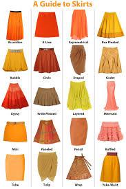 Types Of Design In Fashion Various Types Of Ladies Skirts Skirt Fashion Fashion