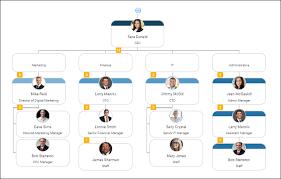 Best Way To Create An Org Chart How To Create An Org Chart Organimi