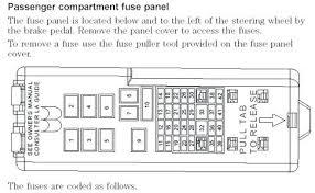 2003 mercury sable fuse diagram data wiring diagram today 2001 sable fuse box wiring diagram library 1998 mercury grand marquis fuse diagram 2003 mercury sable fuse diagram