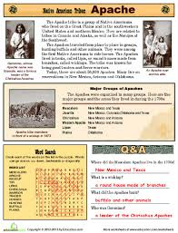 Naming The Native American Tribes Lesson Plan Education Com