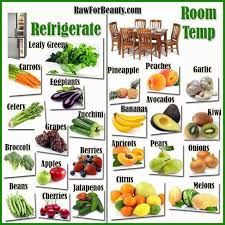 Fruit And Vegetable Storage Chart Chart For Fruit