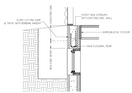 reinforcement of openings in existing