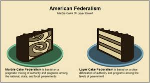 apgovernmentchs types of federalism cooperative federalism was the belief of all the levels of government working together cooperatively to achieve and solve common problems