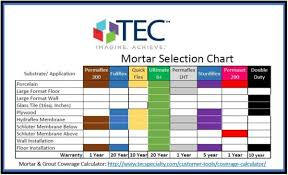 Self Leveling Coverage Chart Tec Specialty Products Available At Tile Outlets Of America