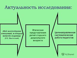 Презентация на тему Выпускная квалификационная работа  2 Актуальность