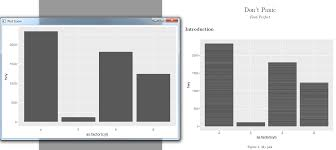 R Unwanted Stripes In Ggplot2 Bar Chart When Knitted To