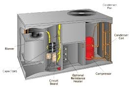 central air conditioner diagram. repair service for furnaces, boilers, heaters and air conditioning systems in indianapolis, in central conditioner diagram r