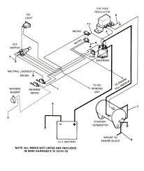 Car wiring harness of diagram 2000 club gas golf and