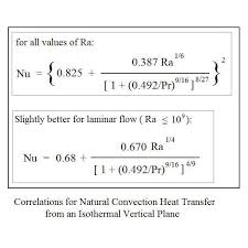heat transfer correlations for natl convection from a vertical plane
