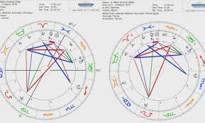 Albert Einstein Natal Chart Images Free Charts References