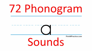 Turtle diary's phonics worksheets aim to help significantly advance your child's reading and writing phonics worksheets. 72 Phonogram Flash Cards Phonics Worksheets For Teaching Phonics Youtube