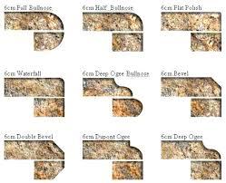 quartz countertop edge types pencil edge granite edge profiles granite edge quartz edges pencil edge most quartz countertop edge types edge types granite