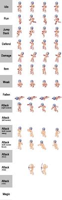 Pixel Character Template Sprite Template Pixel Art Games Pixel Art Pixel Animation