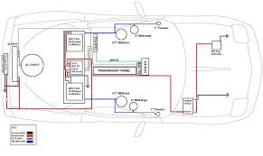 wiring sound system car wiring image wiring diagram basic car audio wiring diagram basic wiring diagrams on wiring sound system car