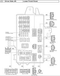 toyota glanza fuse box diagram toyota wiring diagrams online