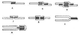 Реферат Сварка пластмасс Сварка пластмасс doc Типы соединений плёночных материалов при прессовой сварке а нахлёсточное б нахлёсточное с одной накладкой в нахлёсточное с двумя накладками