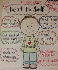 Anchor Charts For Reading Read To Self Anchor Chart Kindergarten Anchor Charts