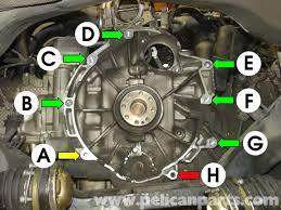 porsche 986 engine diagram porsche wiring diagrams